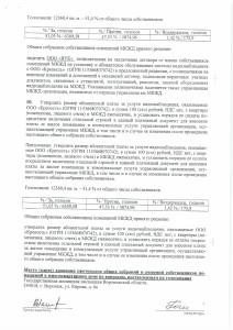 Протокол бн от 01.08.2019 ул.9 января д.1330007